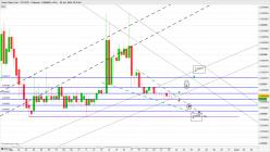 Yuan Chain Coin - YCC/ETH - 8 uur