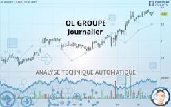 OL GROUPE - Journalier