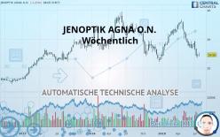 JENOPTIK AGNA O.N. - Wöchentlich