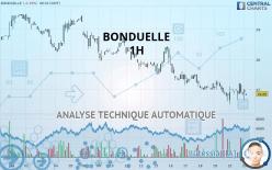 BONDUELLE - 1H