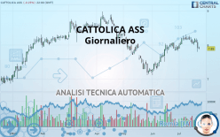 CATTOLICA ASS - Diário