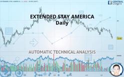 EXTENDED STAY AMERICA - Dagelijks