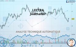 LECTRA - Diário