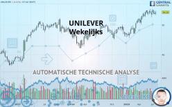 UNILEVER - Wekelijks