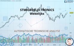 STMICROELECTRONICS - Wekelijks