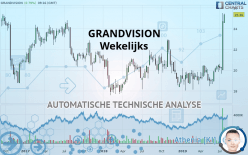 GRANDVISION - Wekelijks