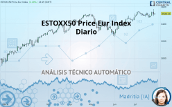 ESTOXX50 PRICE EUR INDEX - Ежедневно