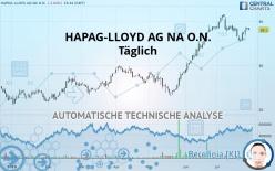 HAPAG-LLOYD AG NA O.N. - Täglich