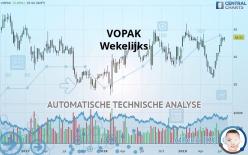 VOPAK - Wekelijks