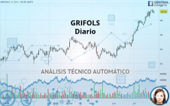 GRIFOLS - Giornaliero