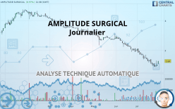 AMPLITUDE SURGICAL - Journalier