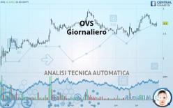 OVS - Giornaliero