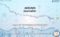 ADEUNIS - Journalier