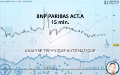 BNP PARIBAS ACT.A - 15 min.