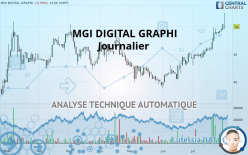 MGI DIGITAL GRAPHI - Journalier