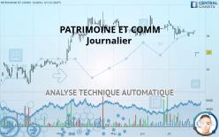 PATRIMOINE ET COMM - Journalier