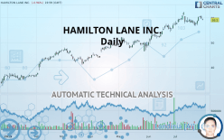 HAMILTON LANE INC. - Daily