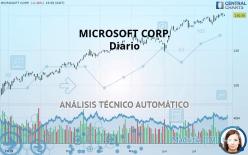 MICROSOFT CORP. - Diario