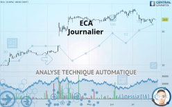 ECA - Journalier