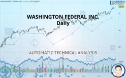 WASHINGTON FEDERAL INC. - Daily
