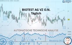 BIOTEST AG VZ O.N. - Täglich