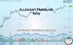 ALLEGIANT TRAVEL CO. - Daily