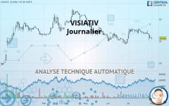 VISIATIV - Journalier