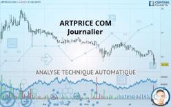 ARTPRICE COM - Journalier