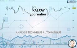 KALRAY - Daily