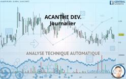 ACANTHE DEV. - Journalier