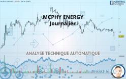 MCPHY ENERGY - Diário