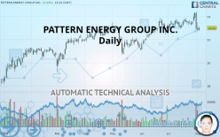 PATTERN ENERGY GROUP INC. - Daily