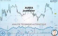 AUREA - Journalier
