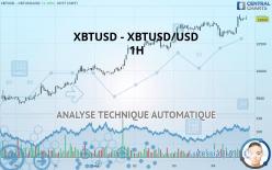 XBTUSD - XBTUSD/USD - 1H