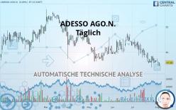 ADESSO SEINH O.N. - Täglich
