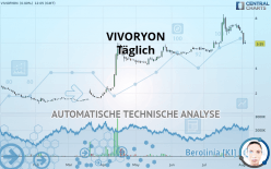 VIVORYON - Täglich