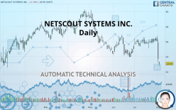 NETSCOUT SYSTEMS INC. - Daily