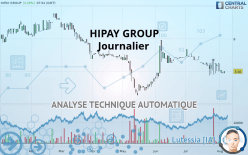 HIPAY GROUP - Journalier