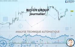 BIO-UV GROUP - Journalier