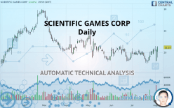 SCIENTIFIC GAMES CORP - Daily