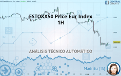 ESTOXX50 PRICE EUR INDEX - 1 час