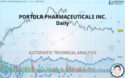 PORTOLA PHARMACEUTICALS INC. - Daily