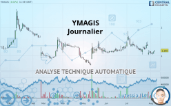 YMAGIS - Daily