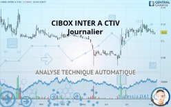 CIBOX INTER A CTIV - Journalier