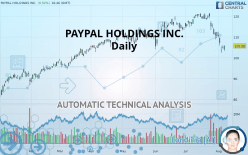 PAYPAL HOLDINGS INC. - Daily