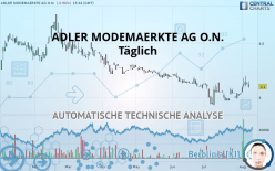 ADLER MODEMAERKTE AG O.N. - Täglich