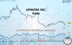 UPWORK INC. - Daily