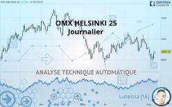 OMX HELSINKI 25 - Journalier
