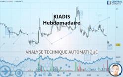 KIADIS - Hebdomadaire
