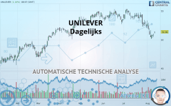 UNILEVER - Dagelijks